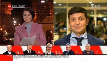 Эксклюзив ТСН: Зеленский пообещал сюрприз в избирательной компании перед вторым туром