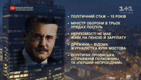 Статки, скандали і досвід: історії кандидатів у президенти України