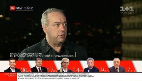 """Гендиректор """"Интерфакс-Украина"""" рассказал, почему обнародованные экзит-полы были предсказуемыми"""