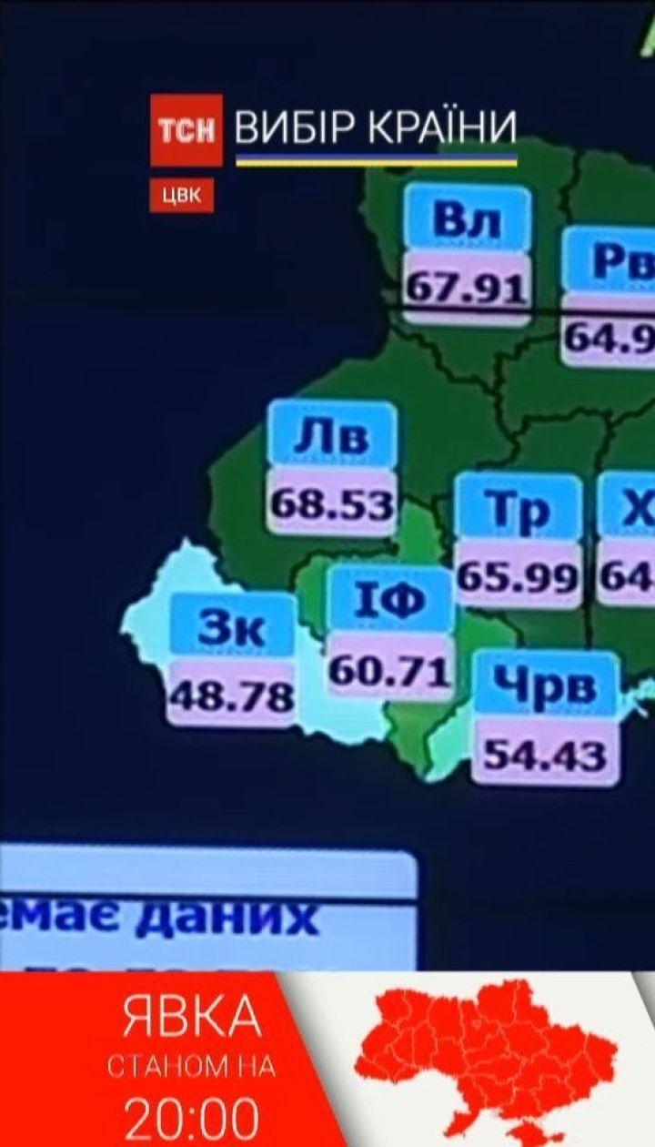 ЦВК оприлюднила останні дані про явку виборців на дільниці
