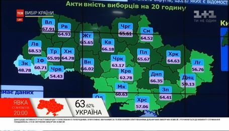 ЦИК обнародовала последние данные о явке избирателей на участки