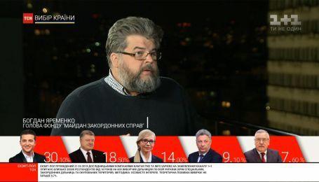 """Глава """"Майдан иностранных дел"""" рассказал о возможном сценарии событий после выборов"""