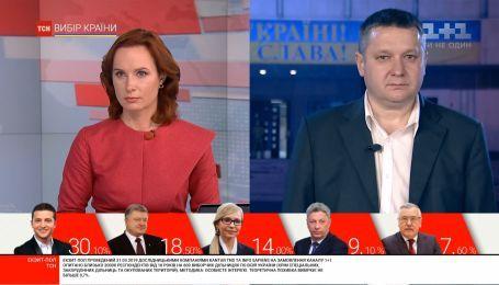 Председатель комитета избирателей Украины назвал самые частые правонарушения на избирательных участках