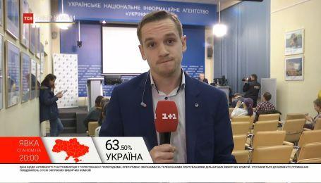 Зеленский продолжает лидировать по данным окончательных результатов Национального экзит-пола