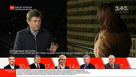Избирательная кампания прошла на грани фола, - Владимир Фесенко
