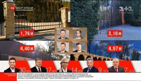 Уровень открытости: ТСН измерила заборы возле домов кандидатов в президенты