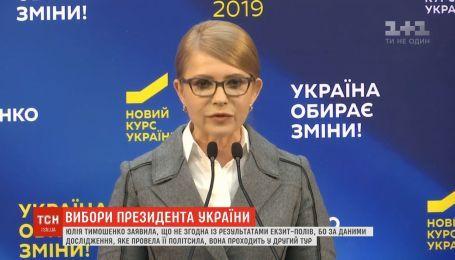 Юлія Тимошенко не згодна з оприлюдненими результатами екзит-полів