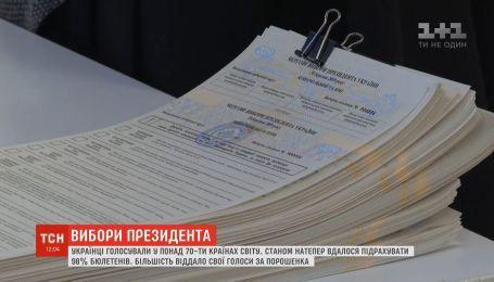 Голосование украинцев за границей: посчитали 98% бюллетеней