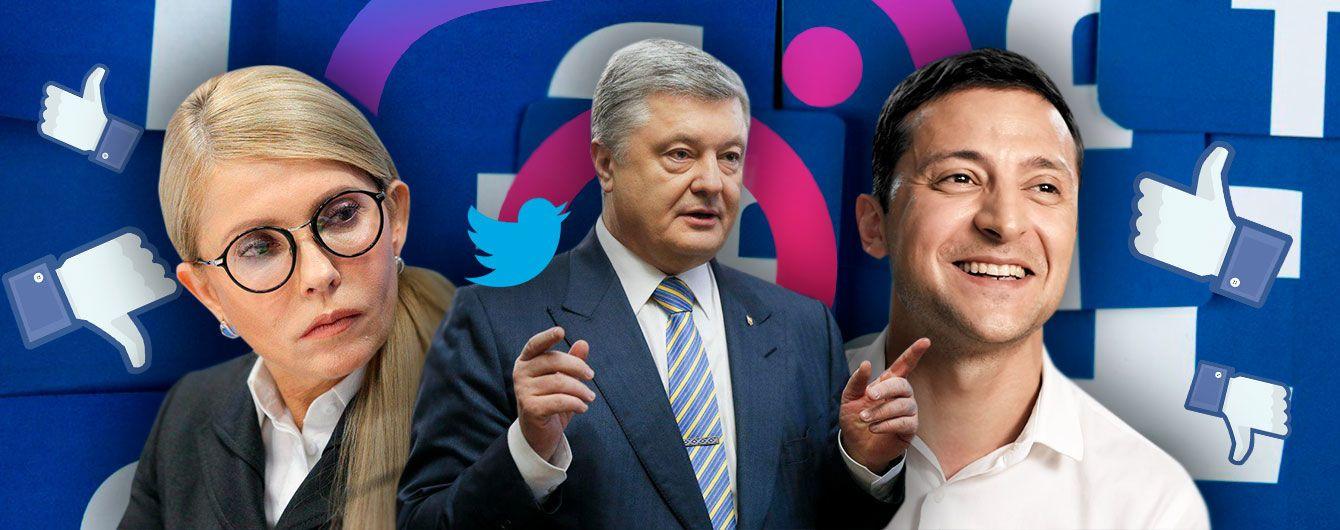 Лидер Instagram - Зеленский, в Facebook - Порошенко. Аналитики назвали самых популярных политиков в соцсетях