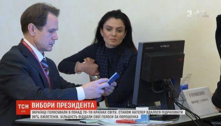 Підсумки голосування на закордонних дільницях уже підбиті