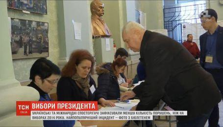 Украинские и иностранные наблюдатели зафиксировали меньшее количество нарушений, чем на выборах в 2014 году
