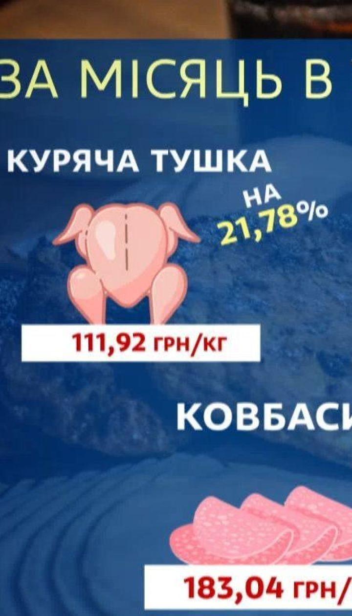 В Україні зросли ціни на усі види м'яса - економічні новини