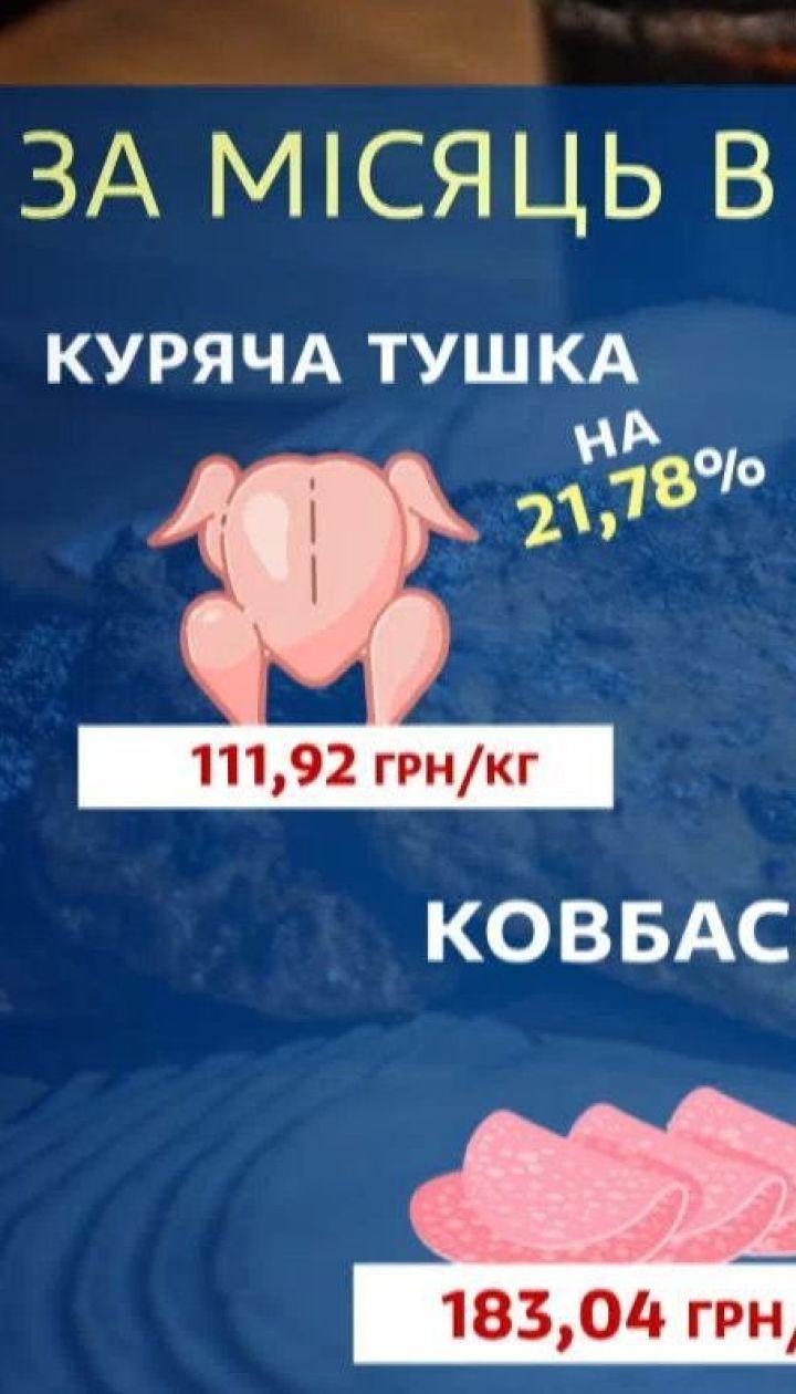 В Украине выросли цены на все виды мяса - экономические новости