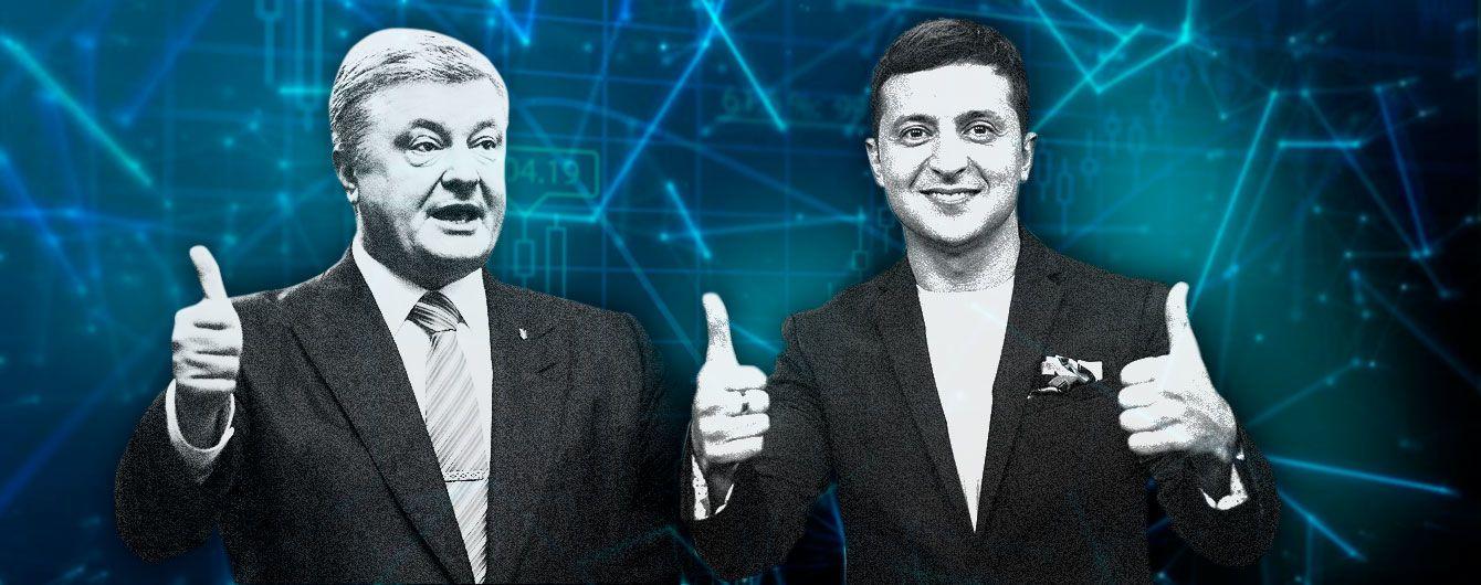 Результаты выборов-2019. Как голосовали за Зеленского и Порошенко