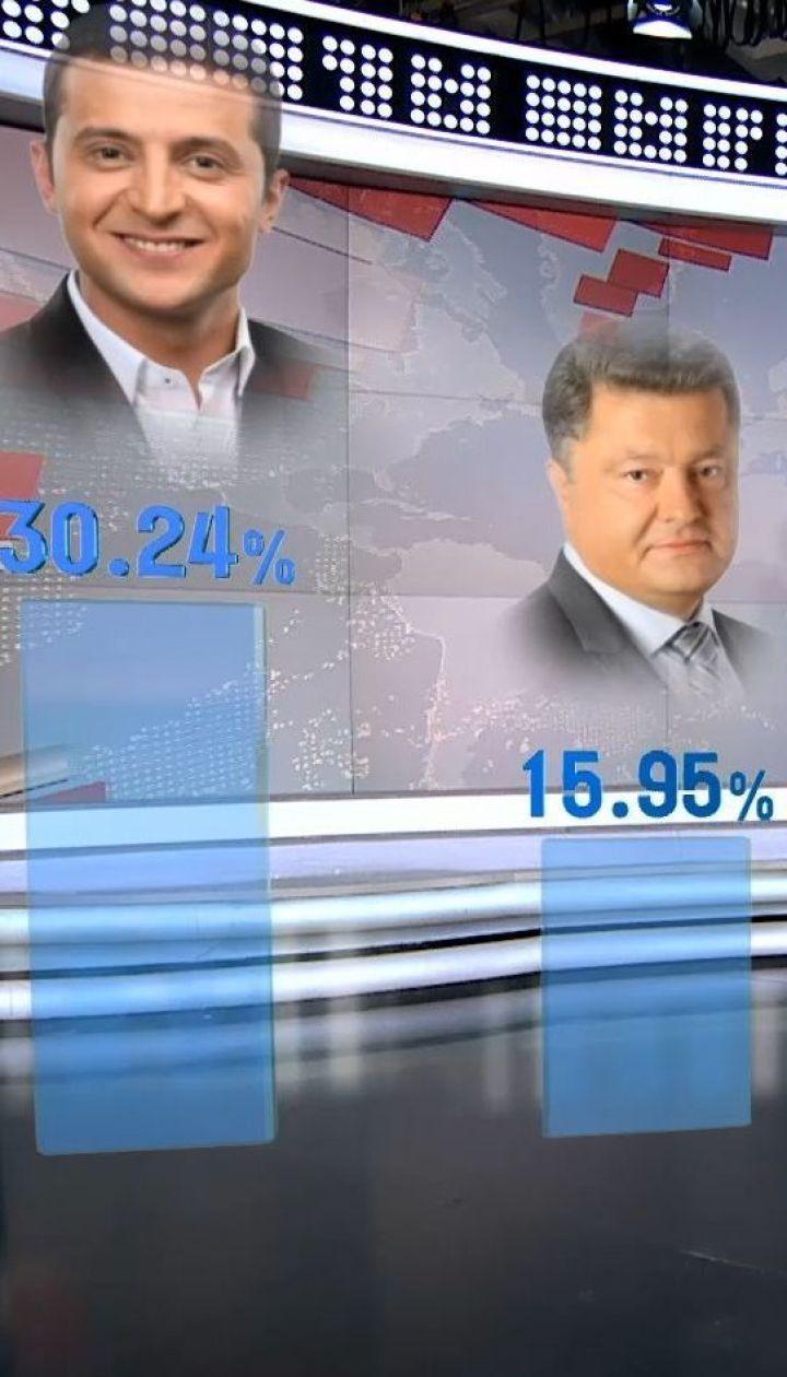 ЦИК официально объявила итоги первого тура выборов президента
