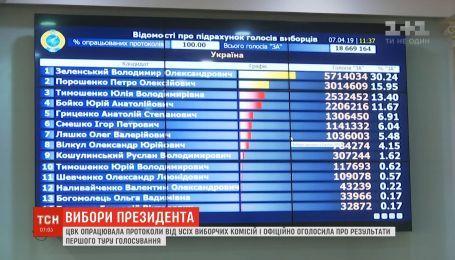 ЦИК дала старт второму туру выборов президента
