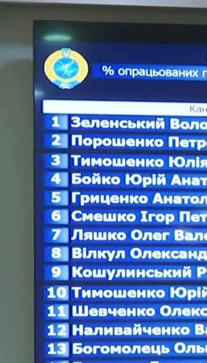 ЦВК дала старт другому туру виборів президента