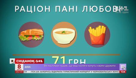 Чи справді здорова їжа дорожча за шкідливу