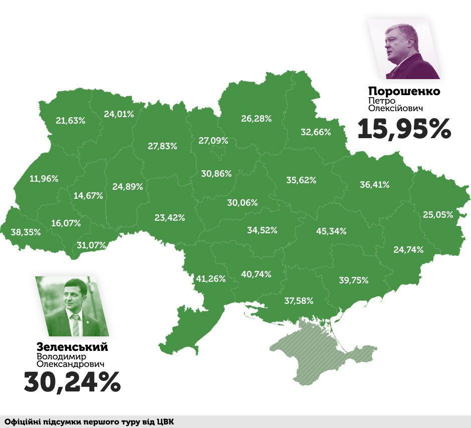 Зеленский vs Порошенко. Результаты кандидатов в Украине
