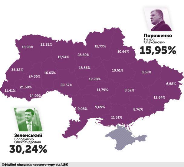 Зеленський vs Порошенко. Результати кандидатів в Україні