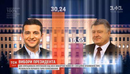 Центрвиборчком опрацював 100% протоколів виборчих комісій