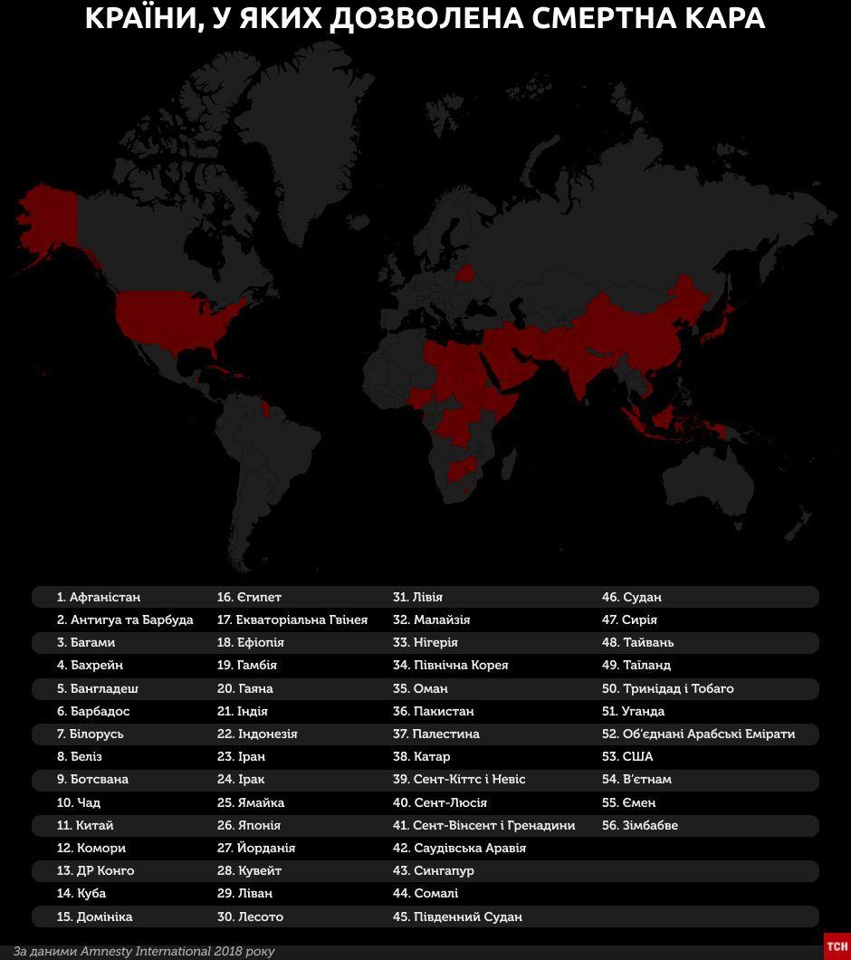 смертна кара інфографіка