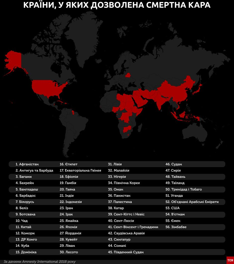 інфографіка смертна кара