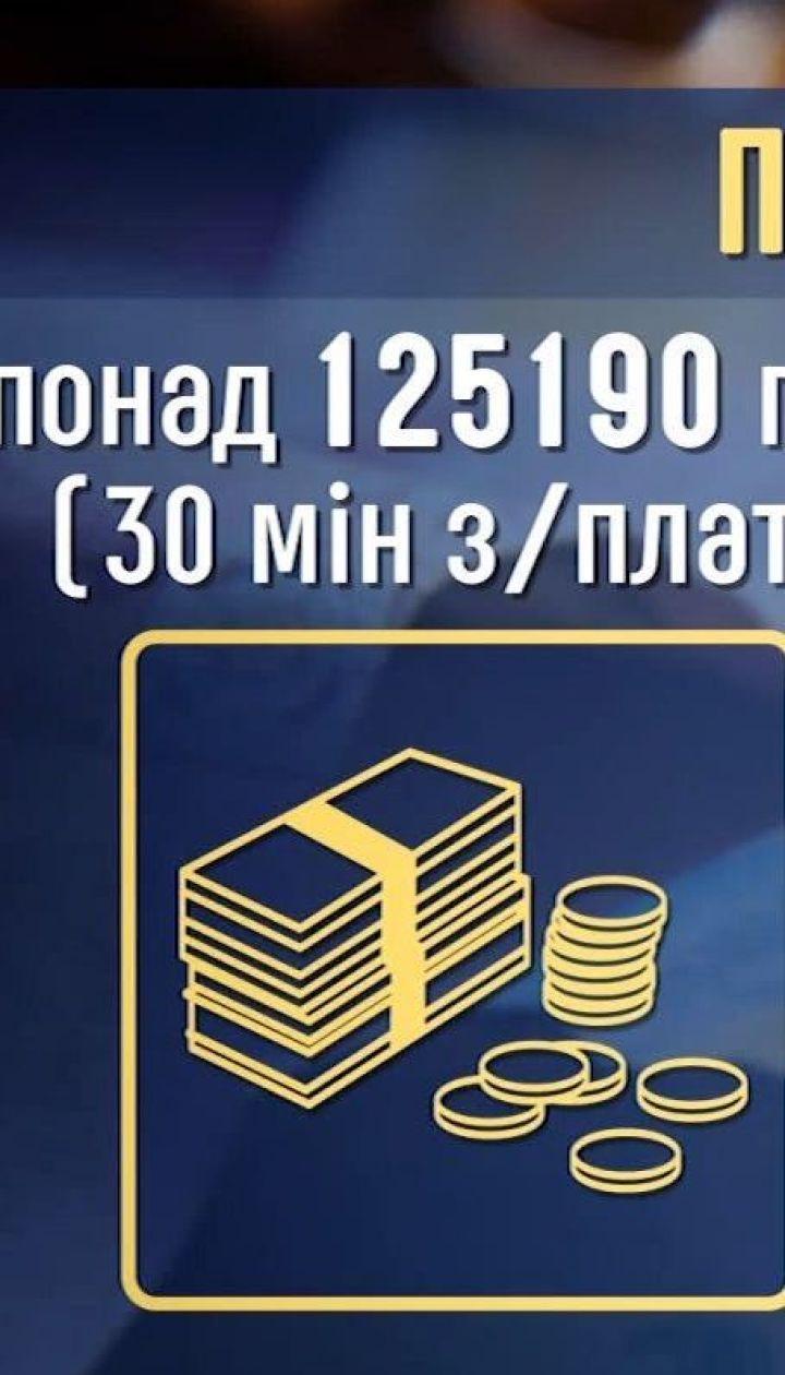 Що варто знати про нову процедуру збанкрутування фізичних осіб в Україні