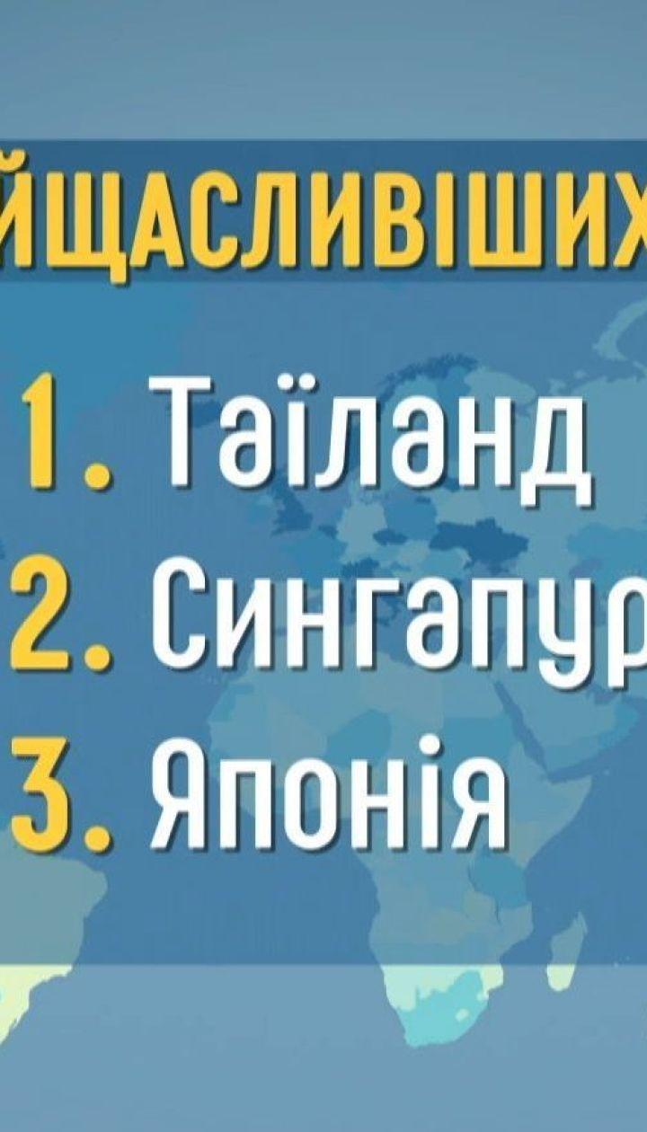 Украина в десятке самых несчастных экономик мира - Экономические новости