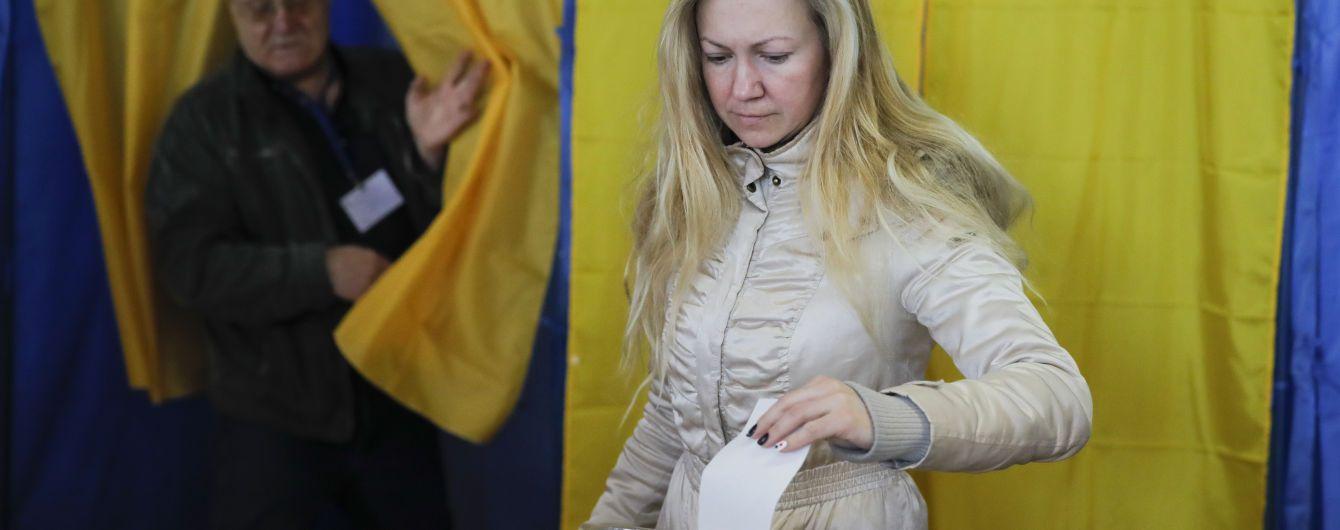 Результати голосування. ЦВК обробила понад 9% бюлетенів