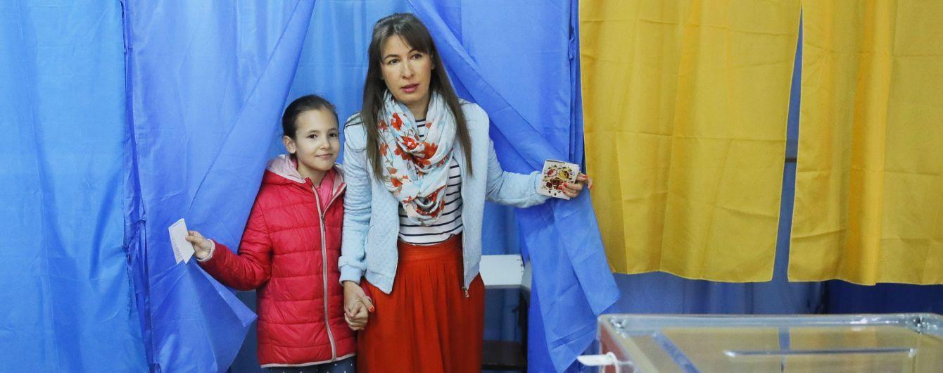 Выборы президента-2019. ЦИК подсчитала более 22% голосов