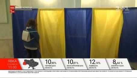 Голосование в регионах: активность избирателей во втором туре в основном выше, чем в первом