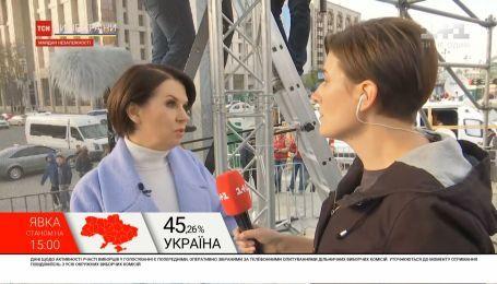 Алла Мазур первой объявит результаты экзит-полов на Майдане Независимости