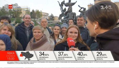 Десятки людей зібрались на Майдані Незалежності, аби першими дізнатись результати екзит-полів