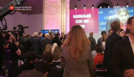 Реакція штабу Петра Порошенка на перші результати екзит-полів