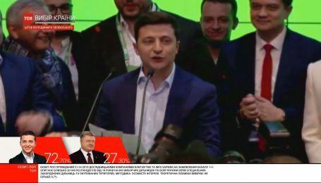 Штаб Зеленського відреагував на перші результати екзит-полів