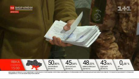 В участках на передовой начали подсчет голосов