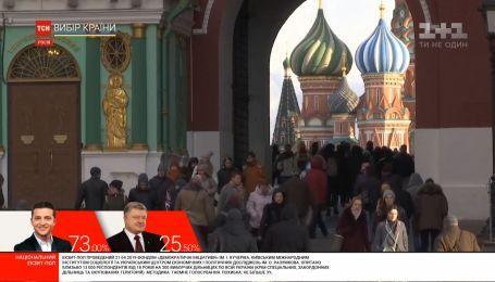 Лавров повідомив, чого Кремль очікує від новообраного президента