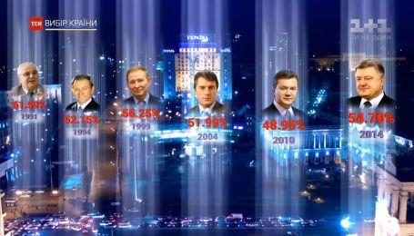 ТСН вспомнила, с какими результатами приходили к власти президенты Украины
