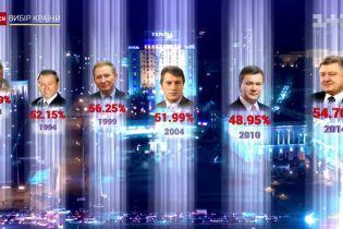 Переможні відсотки: Зеленський може стати рекордсменом за голосуванням серед всіх попередників