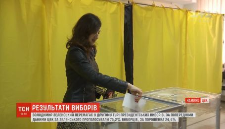 16 миллионов голосов украинцев обработала ЦИК по состоянию на 8:00