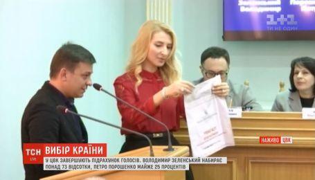До початку наступного тижня оголосять результати виборів - ЦВК