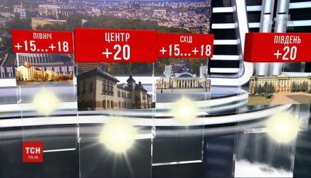 Тепло, сухо й сонячно буде в Україні