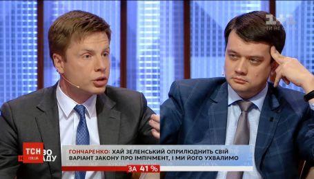 """""""Право на владу """": як поговорили і посварились гості щодо нових викликів для України"""