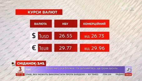 В Україні обмежують встановлення приватних котлів та бойлерів – Економічні новини