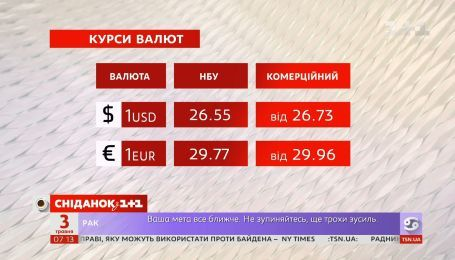 В Украине ограничивают установление частных котлов и бойлеров - Экономические новости