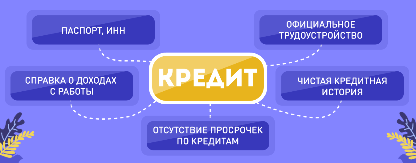 Кредит-банк_реклама