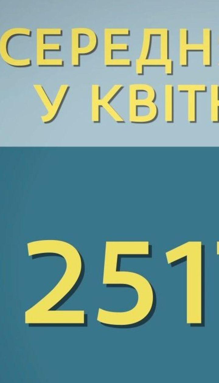 Найменші пенсії в Україні отримують жителі Тернопільщини - економічні новини