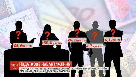 ГФС подвела итоги декларирования доходов: в Украине более 5 тысяч миллионеров