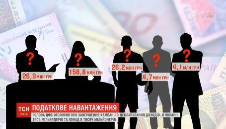 Итоги декларирования доходов: украинцы получили почти 84 миллиарда дохода